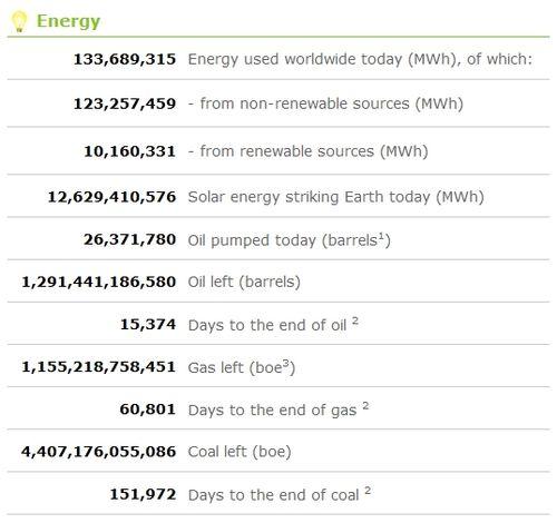 Energyopt